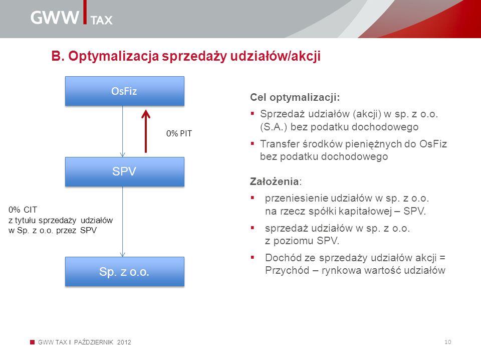 GWW TAX I PAŹDZIERNIK 2012 10 B. Optymalizacja sprzedaży udziałów/akcji Cel optymalizacji: Sprzedaż udziałów (akcji) w sp. z o.o. (S.A.) bez podatku d