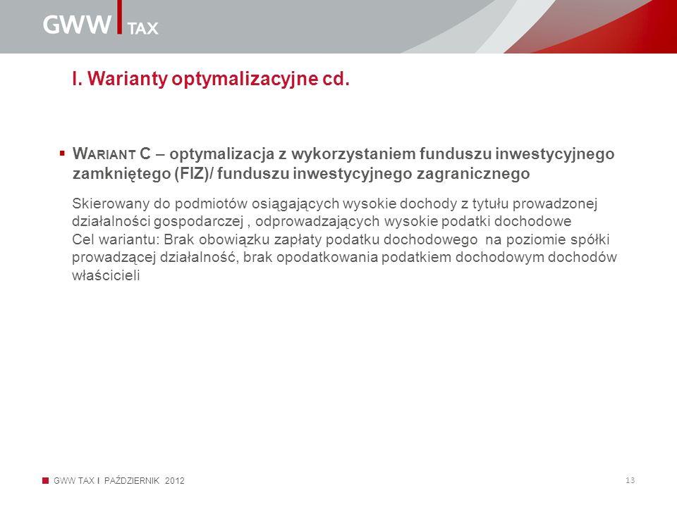 GWW TAX I PAŹDZIERNIK 2012 13 I. Warianty optymalizacyjne cd. W ARIANT C – optymalizacja z wykorzystaniem funduszu inwestycyjnego zamkniętego (FIZ)/ f