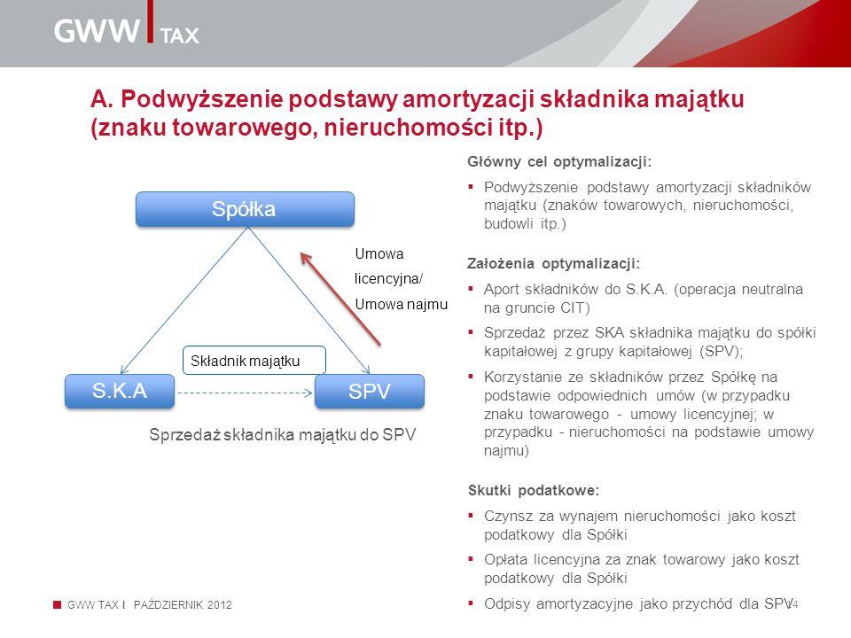 GWW TAX I PAŹDZIERNIK 2012 14 A. Podwyższenie podstawy amortyzacji składnika majątku (znaku towarowego, nieruchomości itp.) Główny cel optymalizacji: