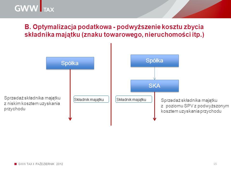 GWW TAX I PAŹDZIERNIK 2012 15 B. Optymalizacja podatkowa - podwyższenie kosztu zbycia składnika majątku (znaku towarowego, nieruchomości itp.) Składni