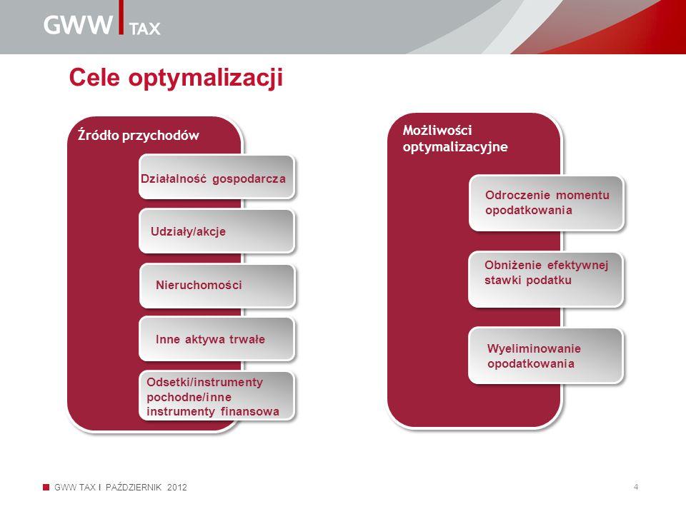GWW TAX I PAŹDZIERNIK 2012 4 Cele optymalizacji Źródło przychodów Działalność gospodarcza Udziały/akcje Nieruchomości Inne aktywa trwałe Odsetki/instr