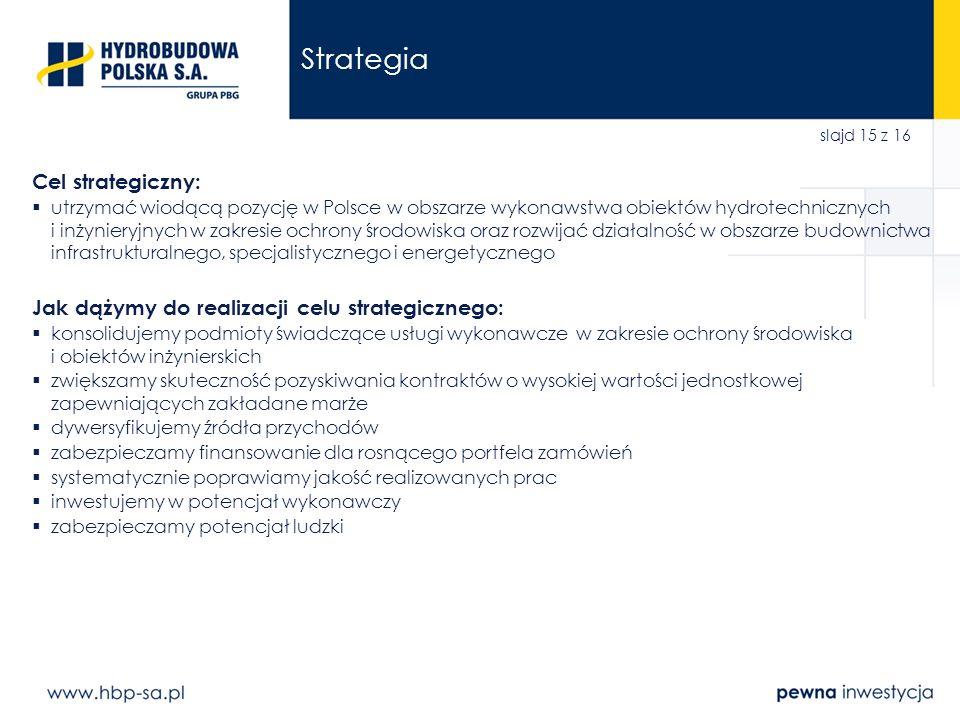 slajd 15 z 16 Strategia Cel strategiczny: utrzymać wiodącą pozycję w Polsce w obszarze wykonawstwa obiektów hydrotechnicznych i inżynieryjnych w zakre