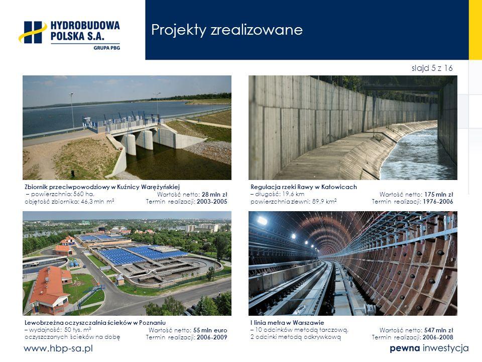 slajd 5 z 16 Projekty zrealizowane Zbiornik przeciwpowodziowy w Kuźnicy Warężyńskiej – powierzchnia: 560 ha, objętość zbiornika: 46,3 mln m 3 Wartość