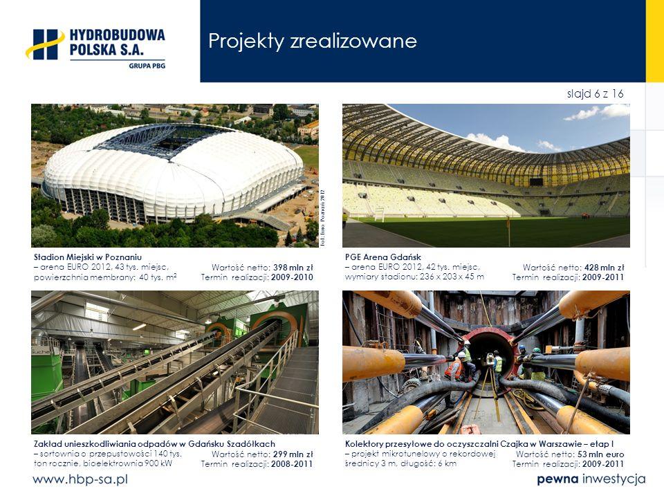 slajd 6 z 16 Projekty zrealizowane Stadion Miejski w Poznaniu – arena EURO 2012, 43 tys. miejsc, powierzchnia membrany: 40 tys. m 2 Wartość netto: 398