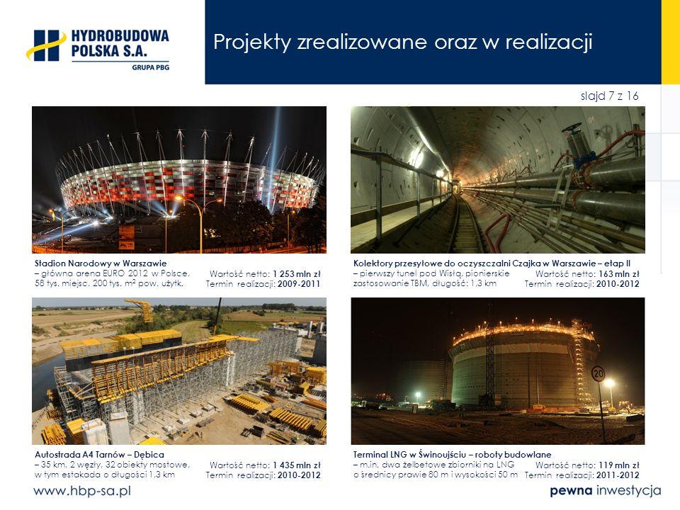 slajd 7 z 16 Projekty zrealizowane oraz w realizacji Stadion Narodowy w Warszawie – główna arena EURO 2012 w Polsce, 58 tys. miejsc, 200 tys. m 2 pow.