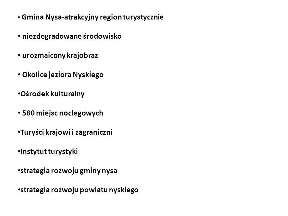 Ocena konkurencji Według Instytutu Turystki w gminie Nysa są: 4 gosp.