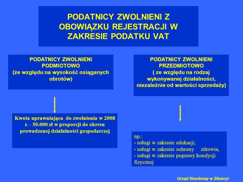 PODATNICY ZWOLNIENI Z OBOWIĄZKU REJESTRACJI W ZAKRESIE PODATKU VAT PODATNICY ZWOLNIENI PRZEDMIOTOWO ( ze względu na rodzaj wykonywanej działalności, n
