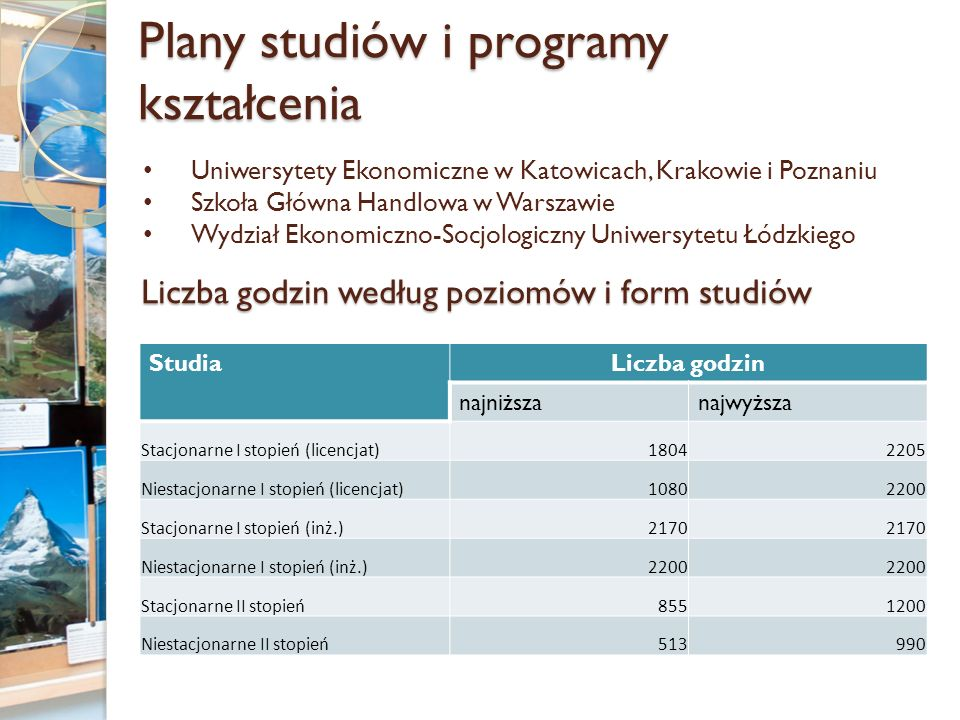 Plany studiów i programy kształcenia StudiaLiczba godzin najniższanajwyższa Stacjonarne I stopień (licencjat)18042205 Niestacjonarne I stopień (licenc