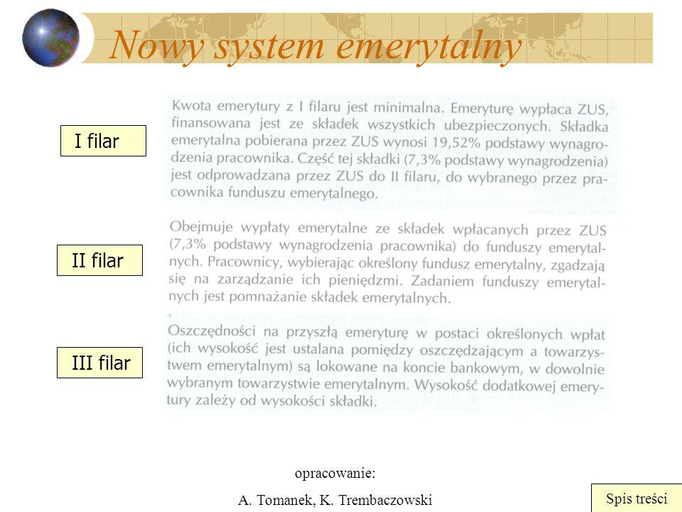 opracowanie: A. Tomanek, K. Trembaczowski Spis treści Nowy system emerytalny I filar II filar III filar