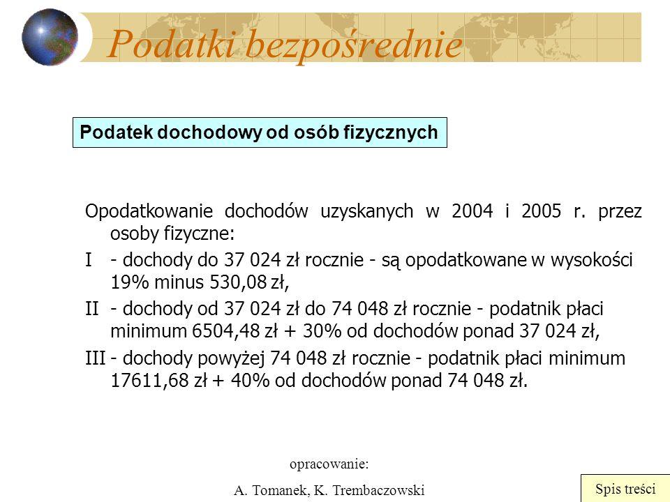 opracowanie: A. Tomanek, K. Trembaczowski Spis treści Podatki bezpośrednie Opodatkowanie dochodów uzyskanych w 2004 i 2005 r. przez osoby fizyczne: I-