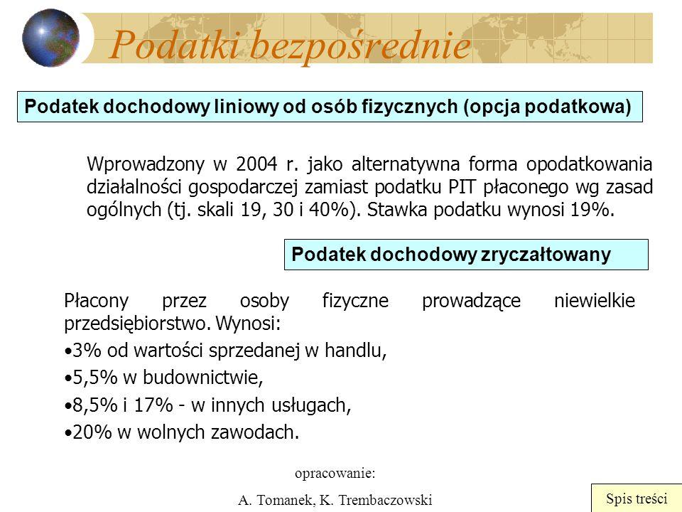 opracowanie: A. Tomanek, K. Trembaczowski Spis treści Podatki bezpośrednie Wprowadzony w 2004 r. jako alternatywna forma opodatkowania działalności go