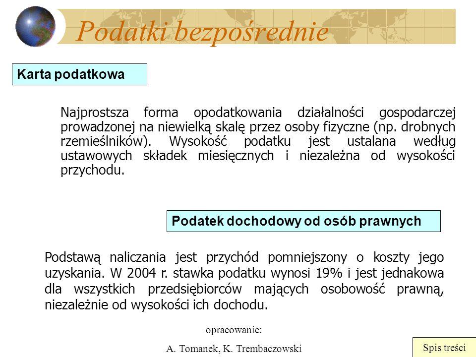 opracowanie: A. Tomanek, K. Trembaczowski Spis treści Podatki bezpośrednie Najprostsza forma opodatkowania działalności gospodarczej prowadzonej na ni