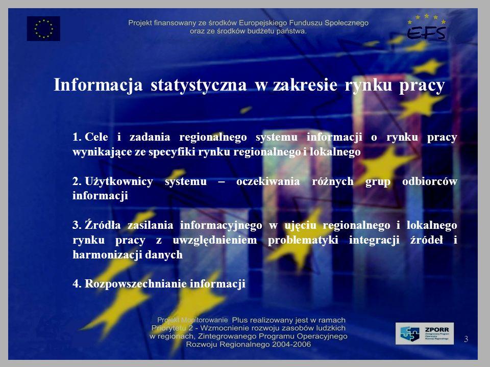 3 1. Cele i zadania regionalnego systemu informacji o rynku pracy wynikające ze specyfiki rynku regionalnego i lokalnego 2. Użytkownicy systemu – ocze