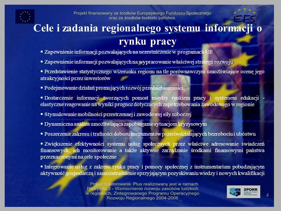 4 Cele i zadania regionalnego systemu informacji o rynku pracy Zapewnienie informacji pozwalających na uczestniczenie w programach UE Zapewnienie informacji pozwalających na wypracowanie właściwej strategii rozwoju Przedstawienie statystycznego wizerunku regionu na tle porównawczym umożliwiające ocenę jego atrakcyjności przez inwestorów Podejmowanie działań promujących rozwój przedsiębiorczości; Dostarczenie informacji tworzących pomost między rynkiem pracy i systemem edukacji - elastyczne reagowanie na wyniki prognoz dotyczących zapotrzebowania zawodowego w regionie Stymulowanie mobilności przestrzennej i zawodowej siły roboczej Dynamiczna analiza umożliwiająca zapobieganie sytuacjom kryzysowym Poszerzenie zakresu i trafności doboru instrumentów przeciwdziałających bezrobociu i ubóstwu Zwiększenie efektywności systemu usług społecznych przez właściwe adresowanie świadczeń finansowych, ich monitorowanie a także aktywne zarządzanie środkami finansowymi państwa przeznaczonymi na cele społeczne Integrowanie usług z zakresu rynku pracy i pomocy społecznej z instrumentarium pobudzającym aktywność gospodarczą i samozatrudnienie sprzyjającym pozyskiwaniu wiedzy i nowych kwalifikacji