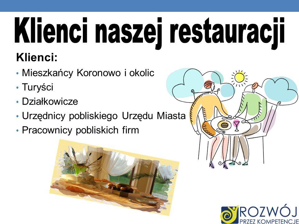Klienci: Mieszkańcy Koronowo i okolic Turyści Działkowicze Urzędnicy pobliskiego Urzędu Miasta Pracownicy pobliskich firm