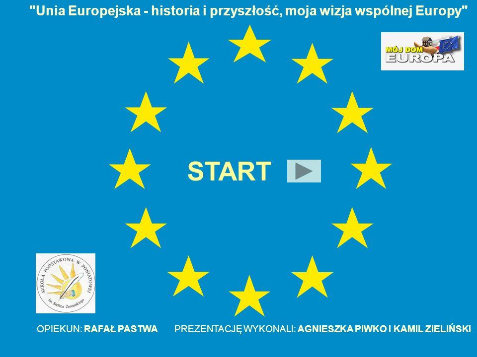 SPIS TREŚCI HISTORIA PRZYSZŁOŚĆ UE W NASZEJ SZKOLE POWRÓT