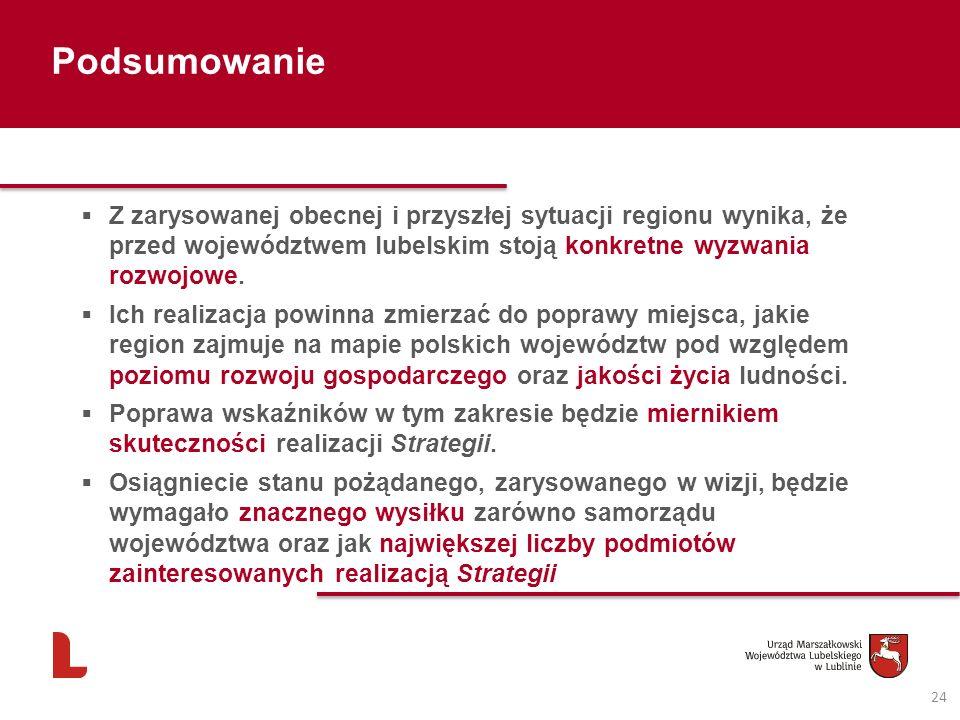 24 Podsumowanie Z zarysowanej obecnej i przyszłej sytuacji regionu wynika, że przed województwem lubelskim stoją konkretne wyzwania rozwojowe. Ich rea