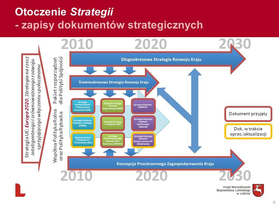 4 Dokument przyjęty Dok. w trakcie oprac./aktualizacji Strategia UE: Europa 2020. Strategia na rzecz inteligentnego i zrównoważonego rozwoju sprzyjają