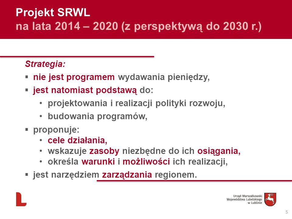 Projekt SRWL na lata 2014 – 2020 (z perspektywą do 2030 r.) 5 Strategia: nie jest programem wydawania pieniędzy, jest natomiast podstawą do: projektow