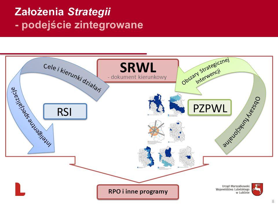 Założenia Strategii - podejście zintegrowane 8 SRWL - dokument kierunkowy PZPWL RSI RPO i inne programy