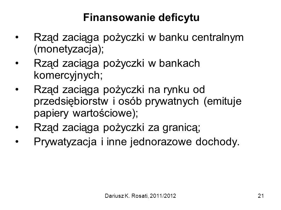 Finansowanie deficytu Rząd zaciąga pożyczki w banku centralnym (monetyzacja); Rząd zaciąga pożyczki w bankach komercyjnych; Rząd zaciąga pożyczki na rynku od przedsiębiorstw i osób prywatnych (emituje papiery wartościowe); Rząd zaciąga pożyczki za granicą; Prywatyzacja i inne jednorazowe dochody.