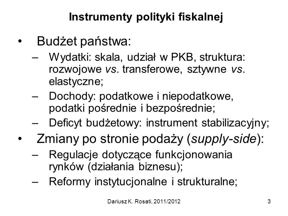 Instrumenty polityki fiskalnej Budżet państwa: –Wydatki: skala, udział w PKB, struktura: rozwojowe vs.