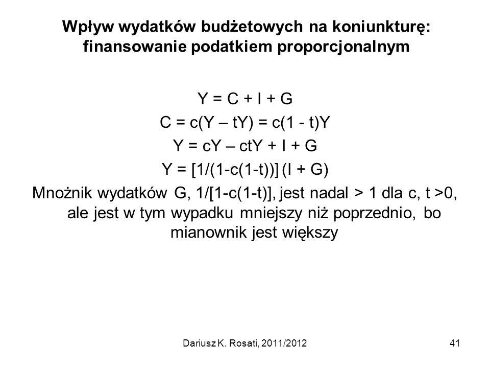 Wpływ wydatków budżetowych na koniunkturę: finansowanie podatkiem proporcjonalnym Y = C + I + G C = c(Y – tY) = c(1 - t)Y Y = cY – ctY + I + G Y = [1/(1-c(1-t))] (I + G) Mnożnik wydatków G, 1/[1-c(1-t)], jest nadal > 1 dla c, t >0, ale jest w tym wypadku mniejszy niż poprzednio, bo mianownik jest większy 41Dariusz K.
