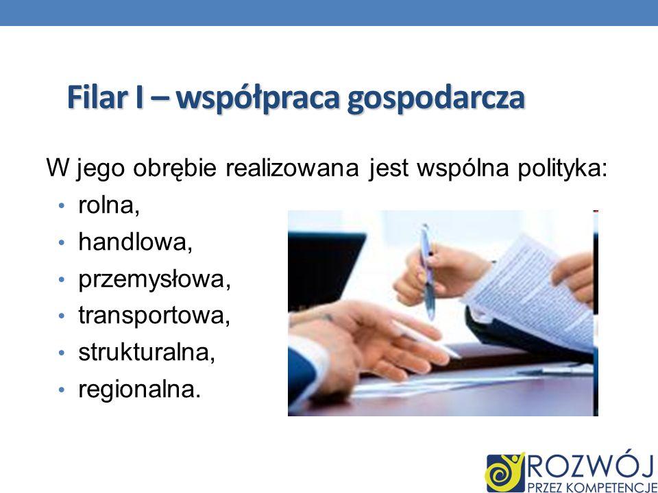 Filar I – współpraca gospodarcza W jego obrębie realizowana jest wspólna polityka: rolna, handlowa, przemysłowa, transportowa, strukturalna, regionaln