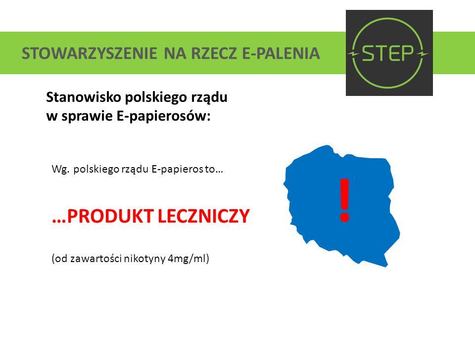 STOWARZYSZENIE NA RZECZ E-PALENIA Stanowisko polskiego rządu w sprawie E-papierosów: Wg. polskiego rządu E-papieros to… …PRODUKT LECZNICZY (od zawarto