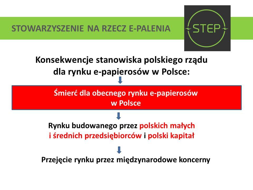 STOWARZYSZENIE NA RZECZ E-PALENIA Konsekwencje stanowiska polskiego rządu dla rynku e-papierosów w Polsce: Rynku budowanego przez polskich małych i śr