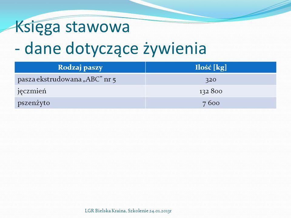 Księga stawowa - dane dotyczące żywienia Rodzaj paszyIlość [kg] pasza ekstrudowana ABC nr 5320 jęczmień132 800 pszenżyto7 600 LGR Bielska Kraina, Szkolenie 24.01.2013r