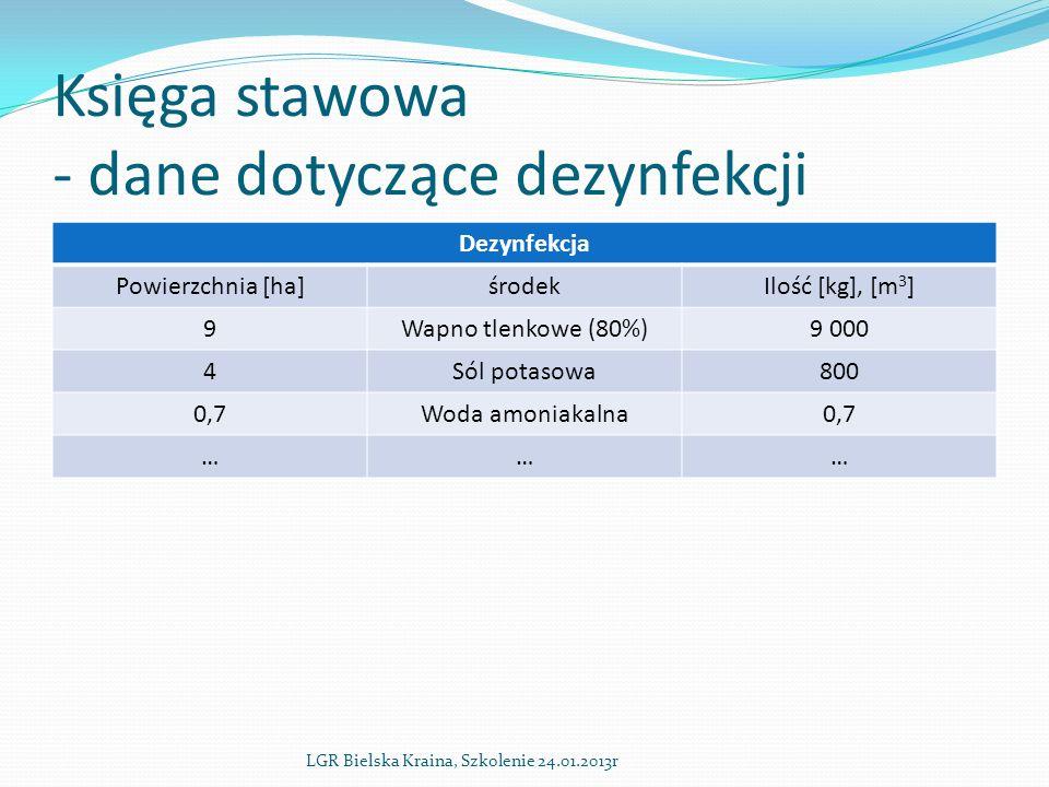 Księga stawowa - dane dotyczące dezynfekcji LGR Bielska Kraina, Szkolenie 24.01.2013r Dezynfekcja Powierzchnia [ha]środekIlość [kg], [m 3 ] 9Wapno tlenkowe (80%)9 000 4Sól potasowa800 0,7Woda amoniakalna0,7 ………