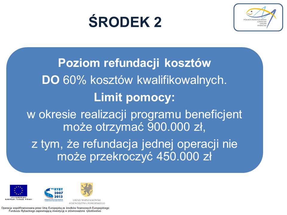 ŚRODEK 2 Poziom refundacji kosztów DO 60% kosztów kwalifikowalnych.