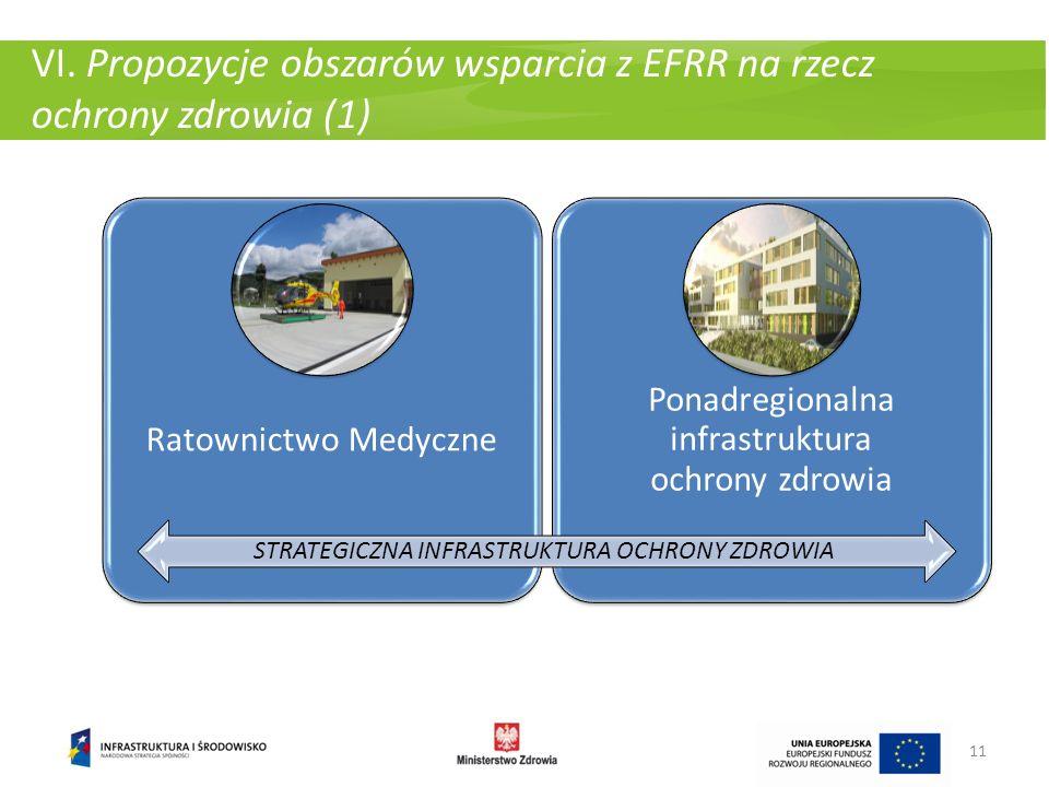 VI. Propozycje obszarów wsparcia z EFRR na rzecz ochrony zdrowia (1) Ratownictwo Medyczne Ponadregionalna infrastruktura ochrony zdrowia STRATEGICZNA