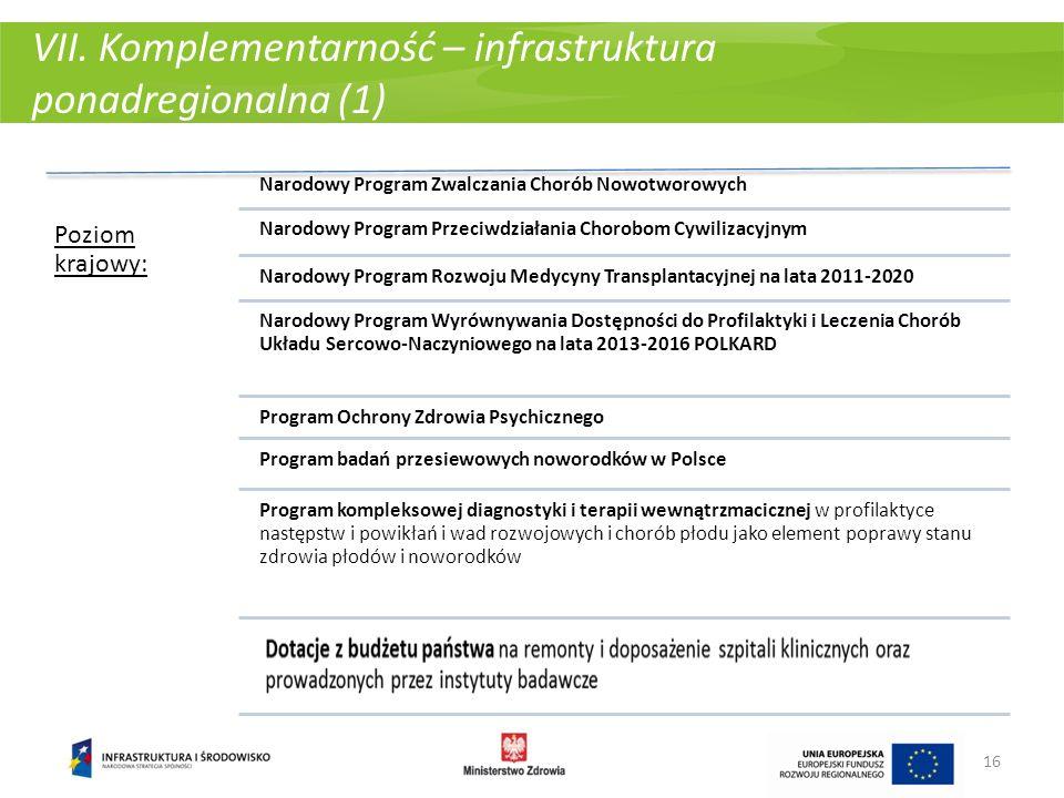 VII. Komplementarność – infrastruktura ponadregionalna (1) Poziom krajowy: Narodowy Program Zwalczania Chorób Nowotworowych Narodowy Program Przeciwdz