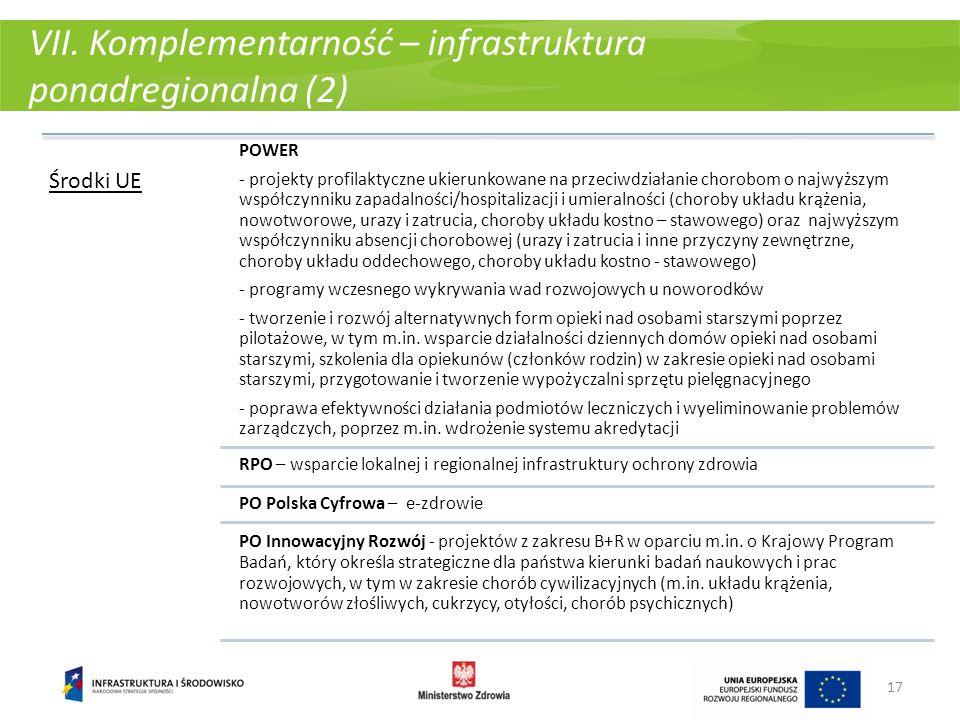 VII. Komplementarność – infrastruktura ponadregionalna (2) Środki UE POWER - projekty profilaktyczne ukierunkowane na przeciwdziałanie chorobom o najw