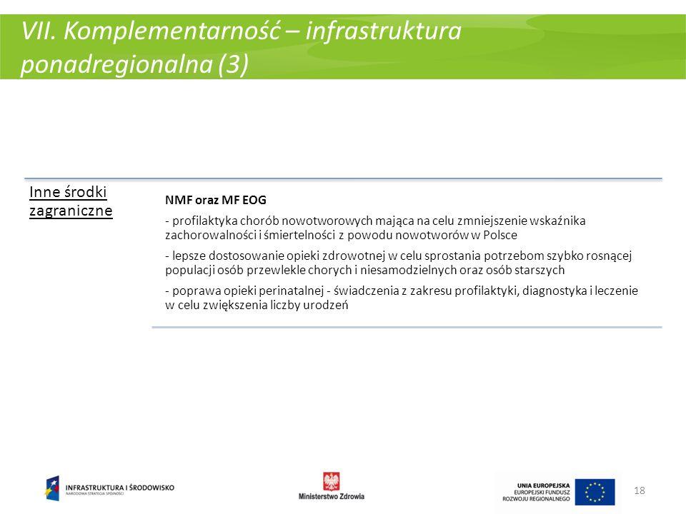 VII. Komplementarność – infrastruktura ponadregionalna (3) Inne środki zagraniczne NMF oraz MF EOG - profilaktyka chorób nowotworowych mająca na celu