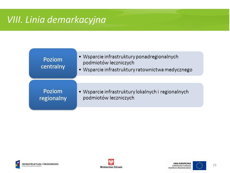 VIII. Linia demarkacyjna Wsparcie infrastruktury ponadregionalnych podmiotów leczniczych Wsparcie infrastruktury ratownictwa medycznego Poziom central