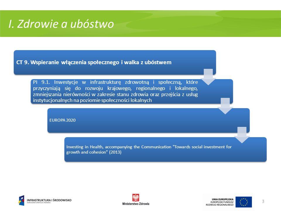 I. Zdrowie a ubóstwo CT 9. Wspieranie włączenia społecznego i walka z ubóstwem PI 9.1. Inwestycje w infrastrukturę zdrowotną i społeczną, które przycz