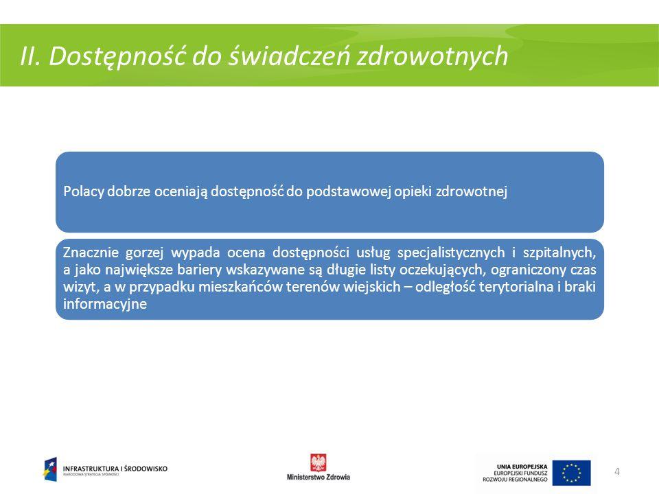 II. Dostępność do świadczeń zdrowotnych Polacy dobrze oceniają dostępność do podstawowej opieki zdrowotnej Znacznie gorzej wypada ocena dostępności us