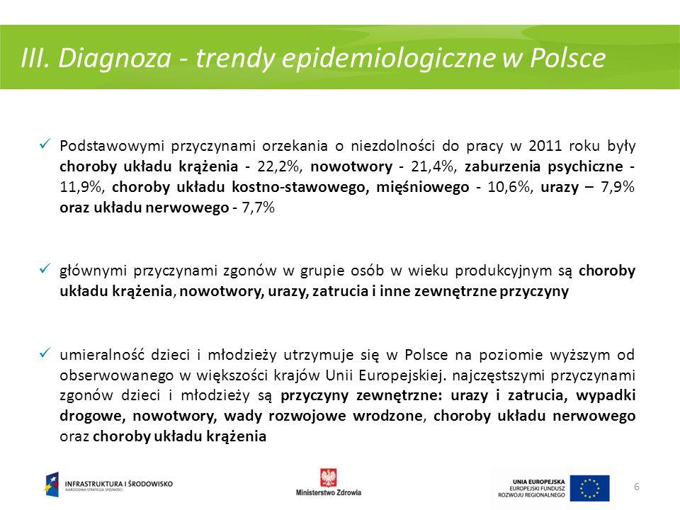III. Diagnoza - trendy epidemiologiczne w Polsce Podstawowymi przyczynami orzekania o niezdolności do pracy w 2011 roku były choroby układu krążenia -