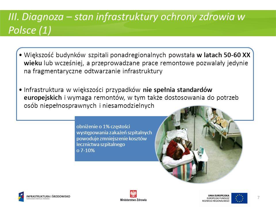 III. Diagnoza – stan infrastruktury ochrony zdrowia w Polsce (1) Większość budynków szpitali ponadregionalnych powstała w latach 50-60 XX wieku lub wc