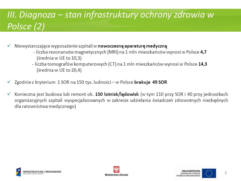 III. Diagnoza – stan infrastruktury ochrony zdrowia w Polsce (2) Niewystarczające wyposażenie szpitali w nowoczesną aparaturę medyczną - liczba rezona