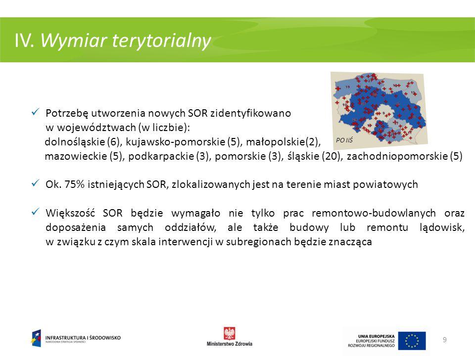 IV. Wymiar terytorialny Potrzebę utworzenia nowych SOR zidentyfikowano w województwach (w liczbie): dolnośląskie (6), kujawsko-pomorskie (5), małopols