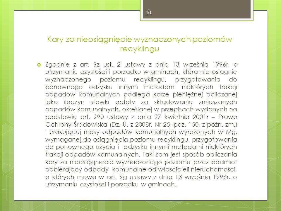 Kary za nieosiągnięcie wyznaczonych poziomów recyklingu Zgodnie z art. 9z ust. 2 ustawy z dnia 13 września 1996r. o utrzymaniu czystości i porządku w