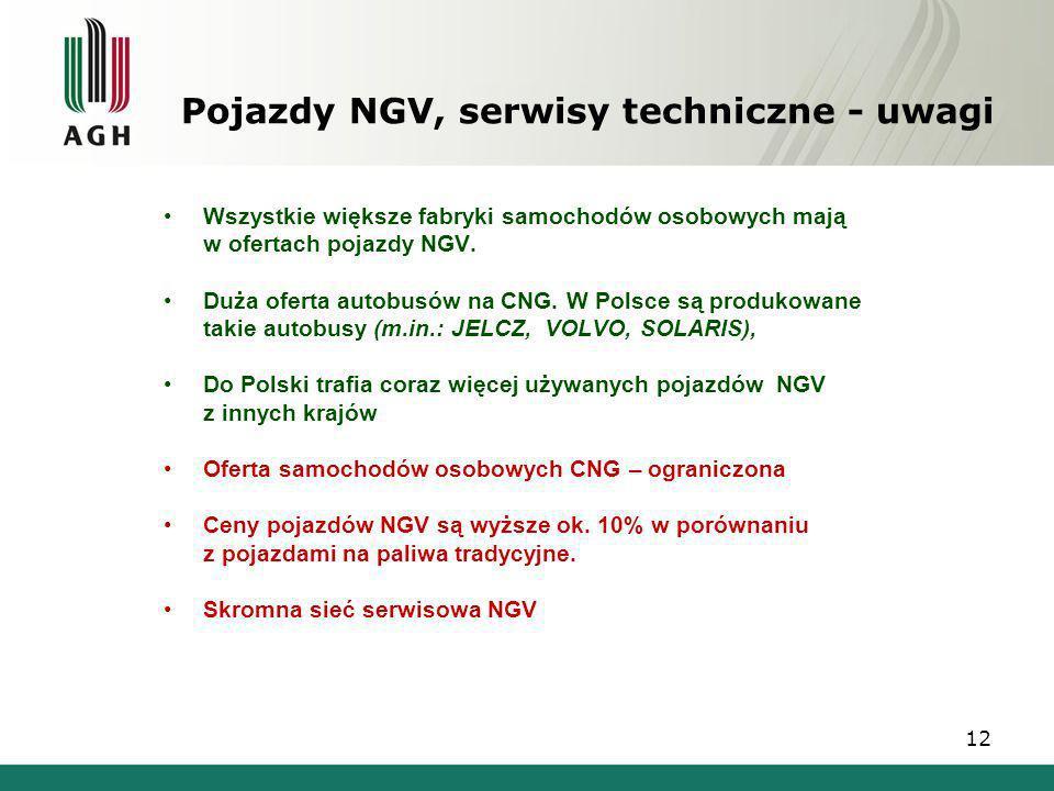 Pojazdy NGV, serwisy techniczne - uwagi Wszystkie większe fabryki samochodów osobowych mają w ofertach pojazdy NGV. Duża oferta autobusów na CNG. W Po