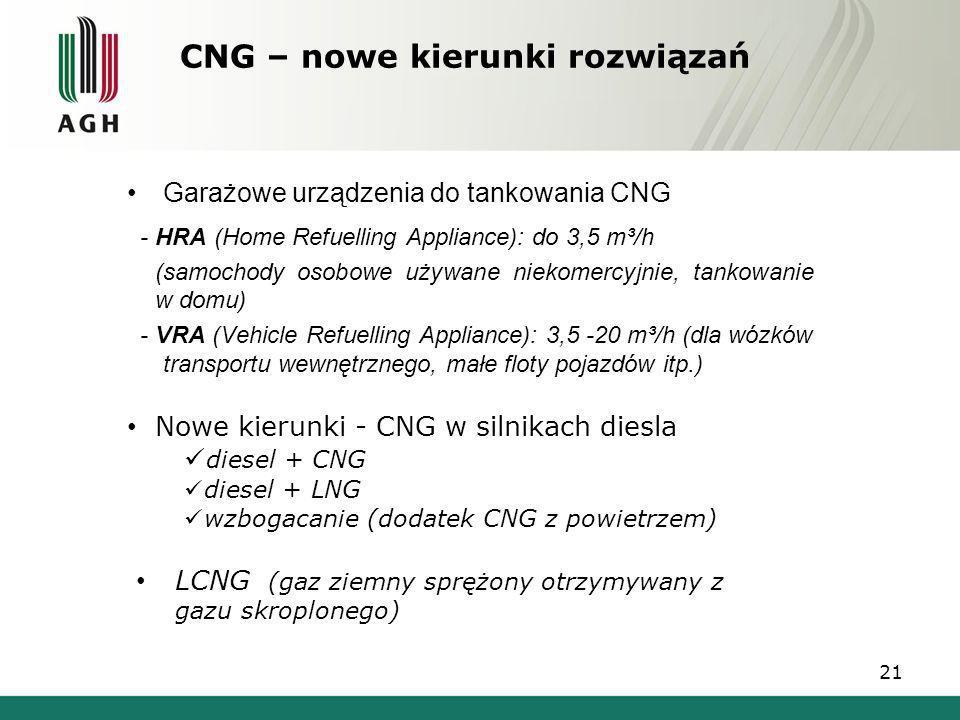 CNG – nowe kierunki rozwiązań Garażowe urządzenia do tankowania CNG - HRA (Home Refuelling Appliance): do 3,5 m³/h (samochody osobowe używane niekomer