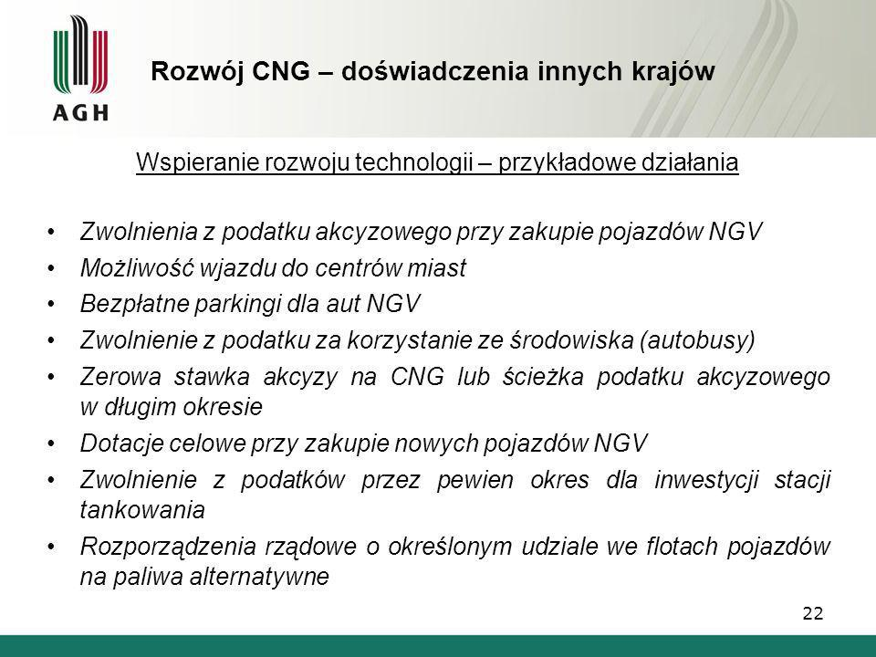 Rozwój CNG – doświadczenia innych krajów Wspieranie rozwoju technologii – przykładowe działania Zwolnienia z podatku akcyzowego przy zakupie pojazdów