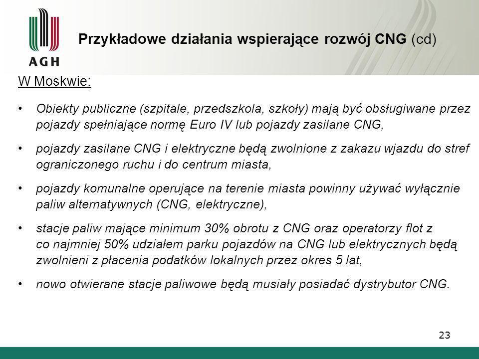 Przykładowe działania wspierające rozwój CNG (cd) W Moskwie: Obiekty publiczne (szpitale, przedszkola, szkoły) mają być obsługiwane przez pojazdy speł