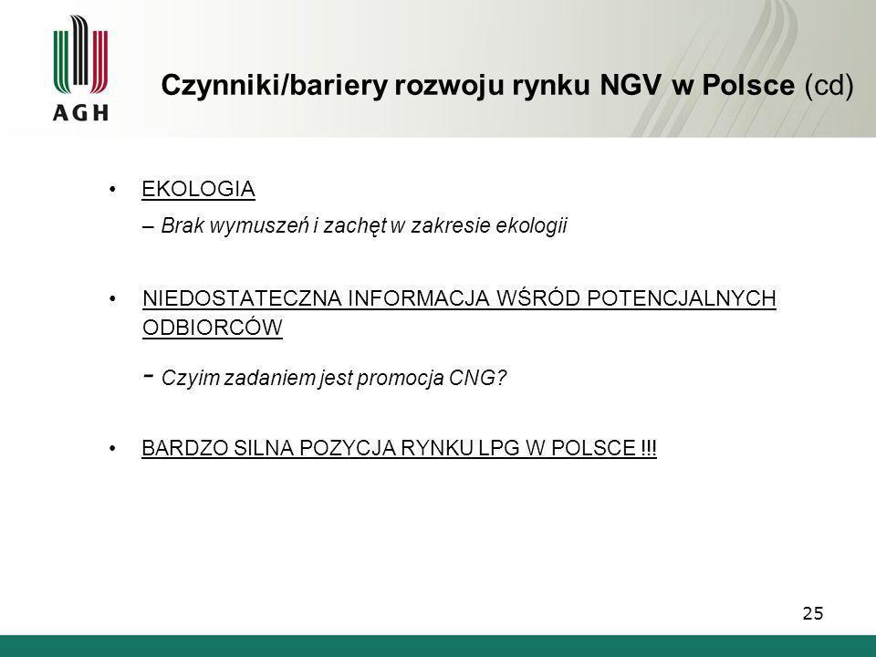 Czynniki/bariery rozwoju rynku NGV w Polsce (cd) EKOLOGIA –Brak wymuszeń i zachęt w zakresie ekologii NIEDOSTATECZNA INFORMACJA WŚRÓD POTENCJALNYCH OD